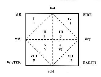 DiagramTrue[1]